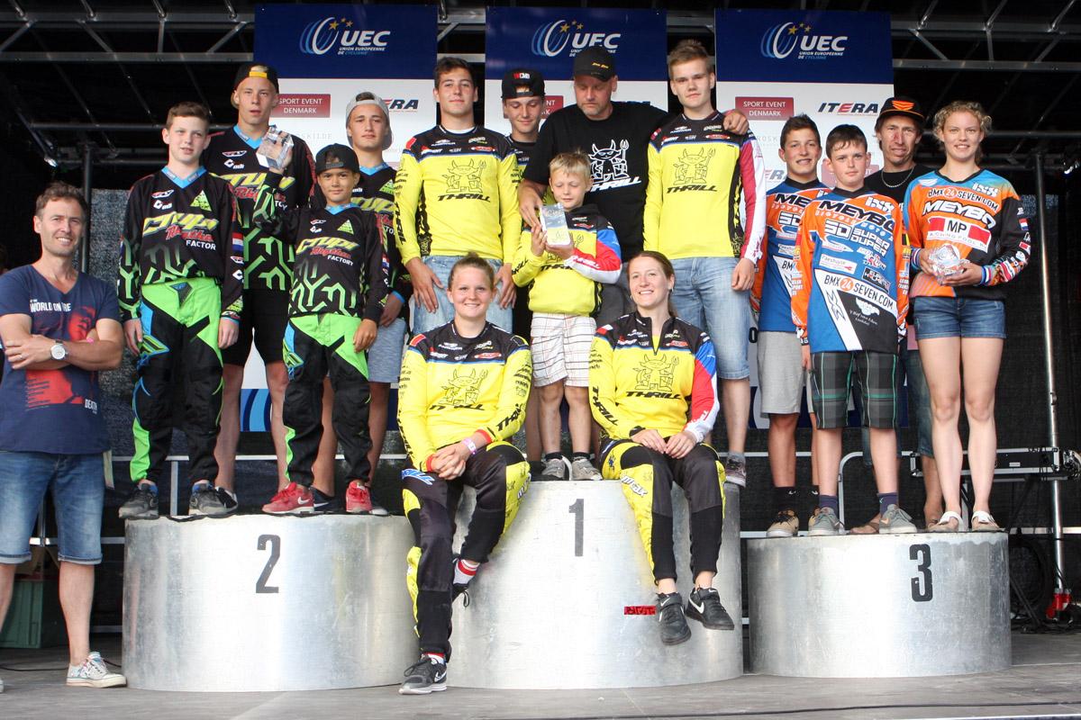 European Championships, Roskilde (Denmark)